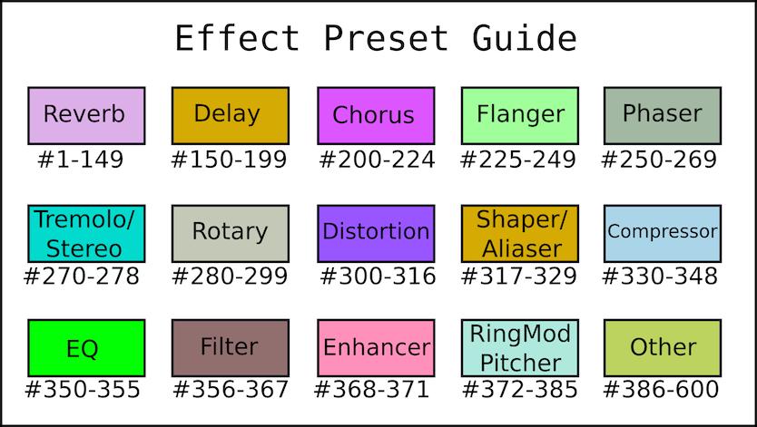 Product: Forte 7 | Kurzweil