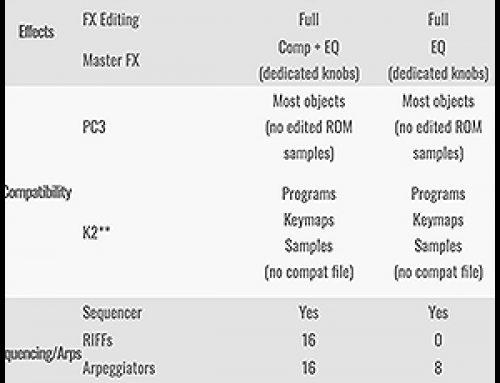 Comparison Chart – Workstations
